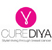 CureDiva - Digital Fashion PR Case Study