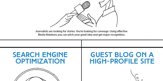 PR for Startups – 5W Public Relations Startup PR Tips