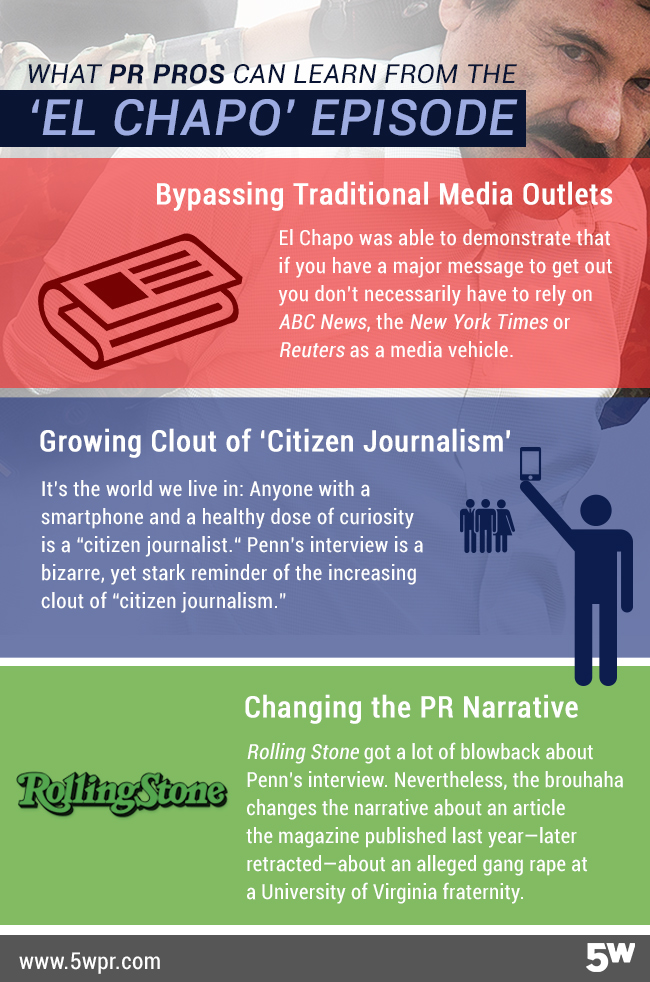 social-media-strategy-public-relations